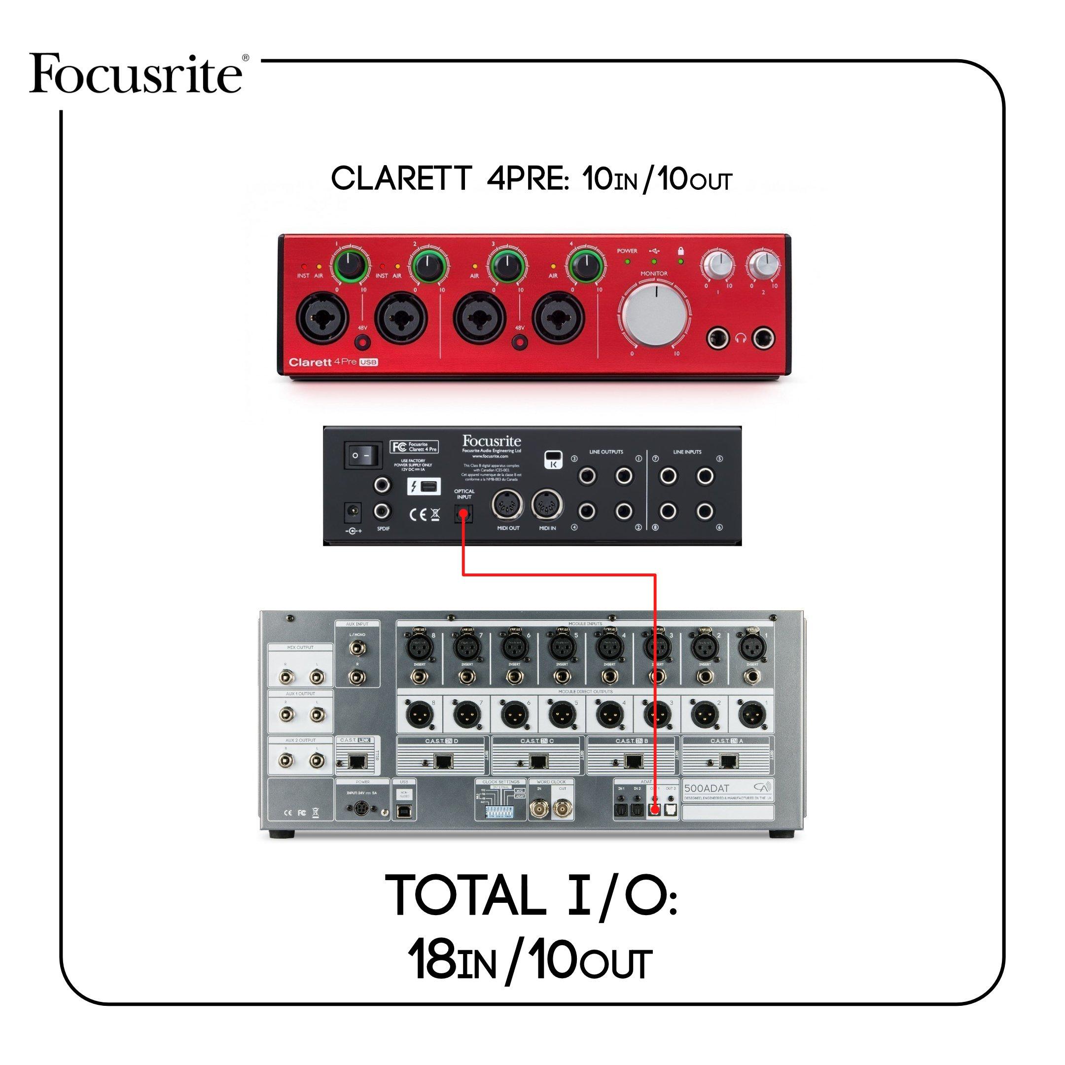 Focusrite Clarett 4 pe and 500ADAT