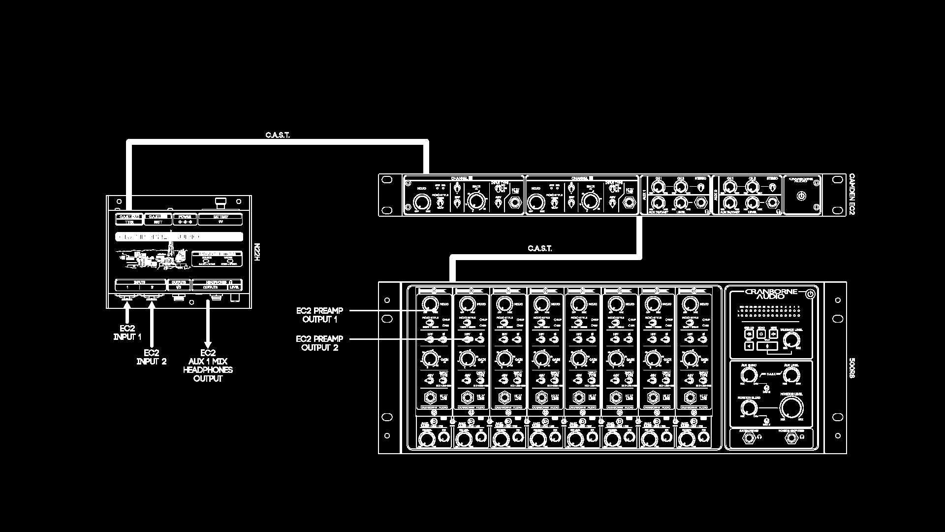 EC2, N22H, R8