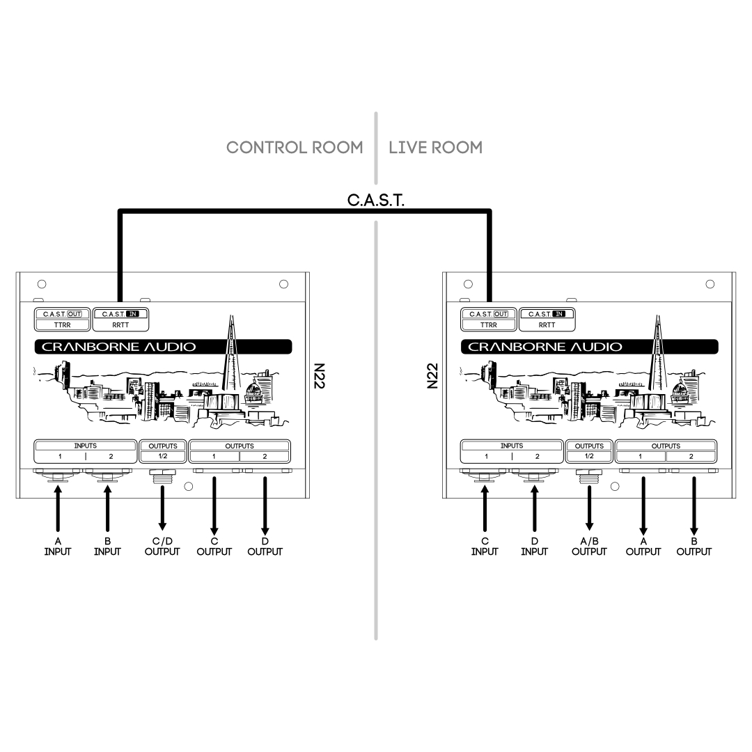 Xlr Snake Wiring Diagram on